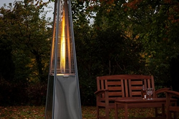 Do you need a gas-fuelled patio heater?
